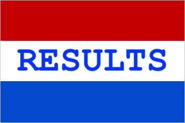 Results Update